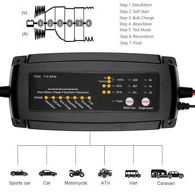 Waterproof 12V 2A/4A/8A Smart Car Battery Charger 7-Stage Maintainer Set J9N0I