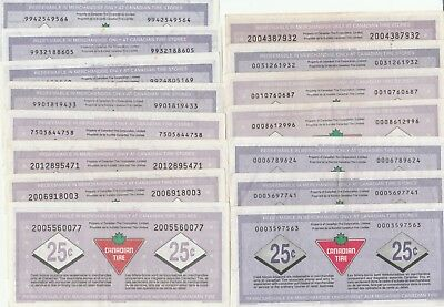 CTC Store 15x coupons 25 CENT