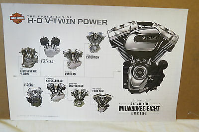 Harley Davidson dealers wall posters
