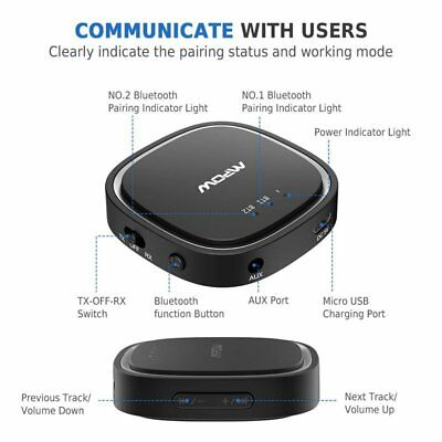Mpow 2in1 Bluetooth 5.0 Receiver Wireless Stereo Audio Adapter For Car Home