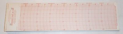 Bendix Friez Barograph Recording Charts 1068 for Model 620