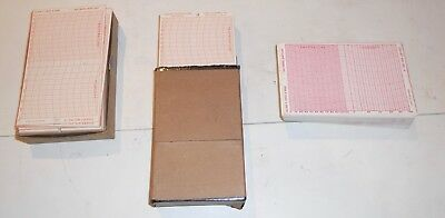 Bendix Friez Portable Hygrothermograph Recording Charts RC-4 for Models R-4, R-3
