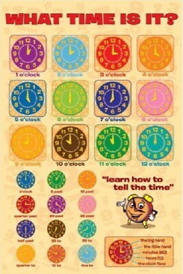 210397 WHAT TIME IS IT? LEARN EDUCATIONAL Decor Wall PRINT AU