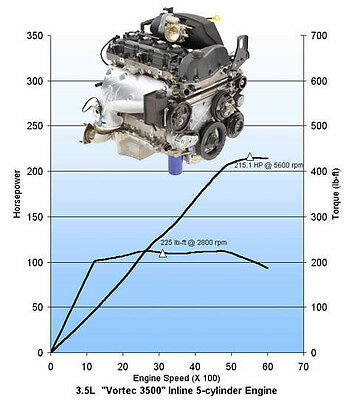 ECU tuning remap file service 3 maps 3 stages 1 price - DPF and EGR REMOVAL