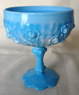 Fenton Blue Glass Pedestal Bowl