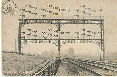 WARWICKSHIRE - Railway Postcard showing Signal Gantry at RUGBY Pre 1914
