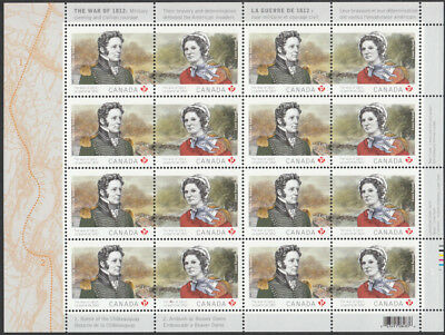 WAR OF 1812 = LAURA SECORD & CHARLES de SALABERRY =full sheet Canada 2013 MNH VF