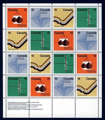 UNTAGGED Variety = EARTH SCIENCES = full sheet = Canada 1972 #585a MNH VF