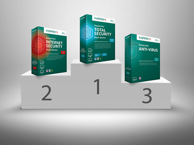 Kaspersky Total Security 2019 3Pc/devices 1Year Genuine