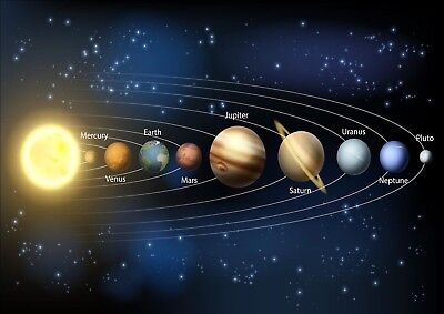 Solar System Space Planets Poster A4 Print Laminated