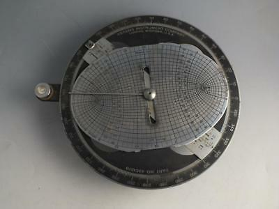 Wwii Abrams Instrument Company Sun Compass