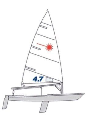 New Practise Laser 4.7 sail w/ class insignias, tell tales & Win