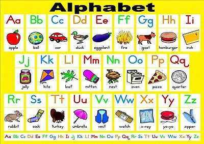 Alphabet Poster A4 Print Laminated