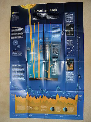 National Geographic Changing Climate - Greenhouse Earth - printed 2007