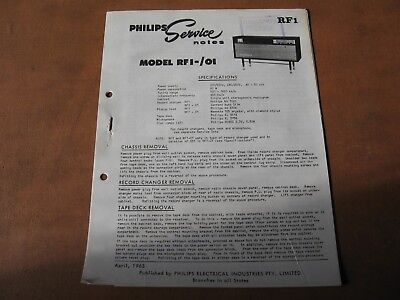 Philips Service Note Model  RF1 01