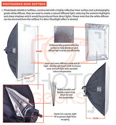 Softbox for PhotoGeeks 5 Bulb Light Head / 50x70cm / Continuous Soft Light