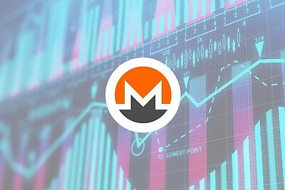 Mining Contract 3 Hours (Monero) Processing Speed (5 MH/s) 0.01 XMR
