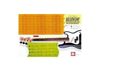 Mel Bay 93322 Guitar Chord Chart by William Bay with FREE Shipping
