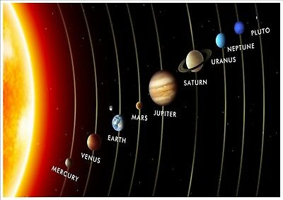 Solar System Sun Planets Kids Learning Poster A4 Print Laminated, Add Any Text