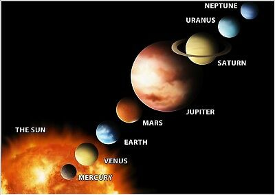 Solar System Kids Learning Poster A4 Print Laminated, Add Any Text