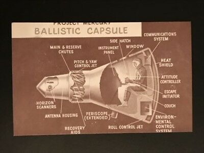 VINTAGE Space and Aeronautics Card #28 of 32 *NEW OLD STOCK* Exhibit SUPPLY Co