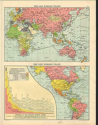 1919 Map ~ The Old Worlds Trade The New Worlds Trade Diagram Of Foreign Trade