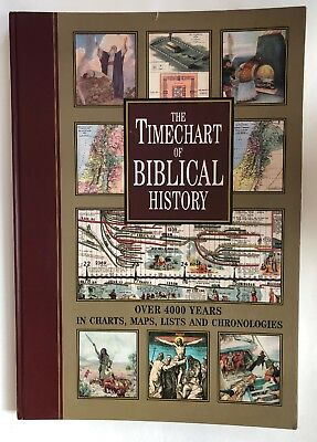 Timechart of Biblical History: Over 4000 Years in Charts, Maps, Lists and Chr…