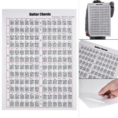 Electric Guitar Chord Wall Chart Fretboard Instructional Poster Beginner Chords