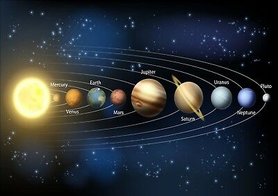 Solar System Space Planets Kids Learning Poster A4 Print Laminated, Add Any Text
