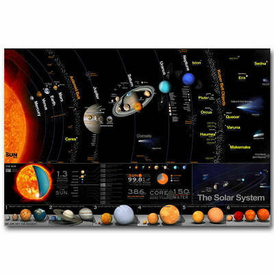 D-299 Solar System- Milky Way Galaxy Space Stars Nebula Poster Art Silk 21 24x36