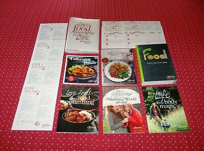 Slimming World Starter Pack + Food Directory + Recipe Booklet Post Today!