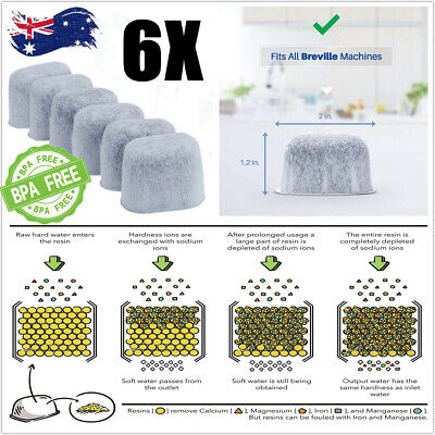 Baseus Universal Gravity Car Phone Holder Air Vent Mount Stand for Phone GPS AU