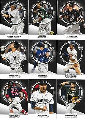 2019 Topps Series 2 Significant Statistics Inserts- Complete your set, You Pick!