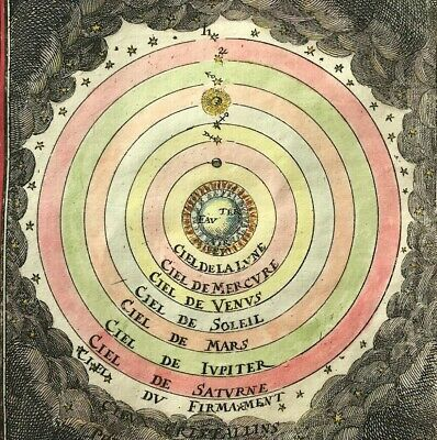 100% Original map of Universe Planets Celestial Alain Mallet 1684 Copper plate