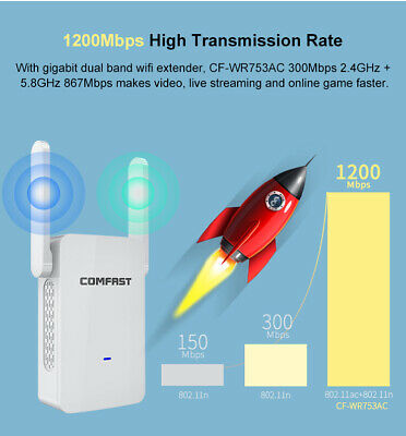 Comfast 1200Mbps 2.4G/5G WiFi Range Booster Network Extender Amplifier Repeater