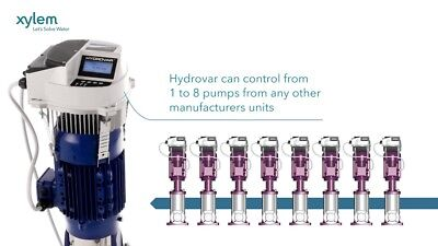 5th Generation Hydrovar HVL 4.040 pump controller From Xylem Brand NEW