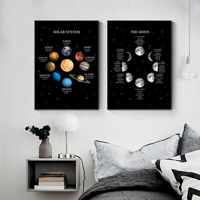 The Moon Solar System Educational Poster Canvas Print Space Galaxy Wall Picture