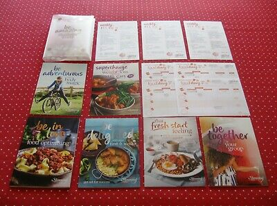 New! 2020 Plan Slimming World Starter Pack Complete, New Syn Values, Post Today