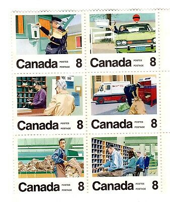 Canada 1974 Uc# 634/39, Used Se-Tenant Block Of 6, Uncancelled & Ungommed.  Vf