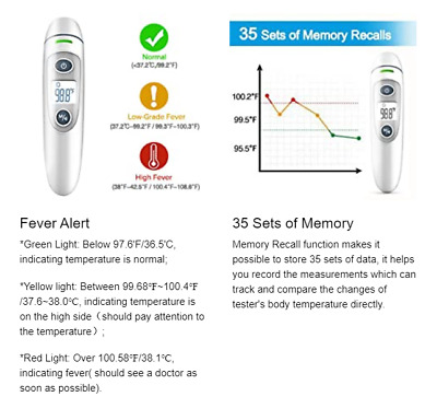 Forehead and Ear Thermometer, 5-in-1 Digital Medical Thermometer, Infrared Fever