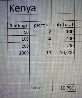 Kenya ✨17 pieces Total: 10,700 Shillings ✨ Collection & lots