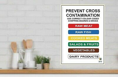Colour Coded Chopping Board Sign Catering Kitchen Wall Chart Food Safety Notice