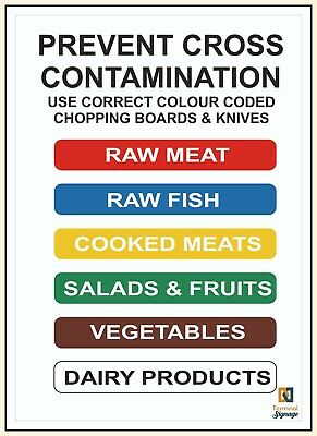 Colour Coded Wall Chart Food Chopping Cutting Board Sign Safety Notice Catering