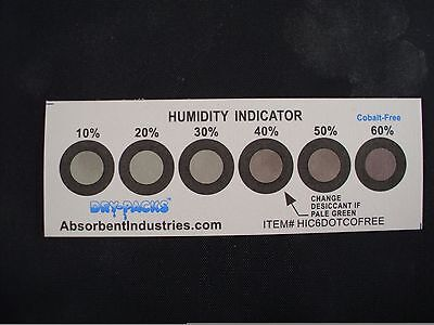 Humidity Indicator Cards 6 Dot - Use With Silica Gel!