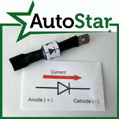 2 Amp Blade Fuses x 10 – Standard ATO / ATC Automotive Fuse - Pack 2A  2Amp 2 A