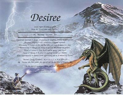 Dragon  Print Personalized Name Meaning Poem