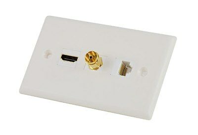 Custom wall plate - HDMI RJ45 Cat6 and Antenna (PAL)