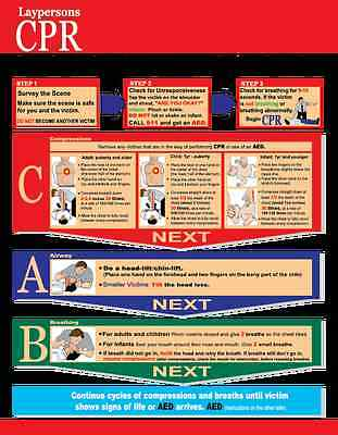 CPR Reference Chart for Layrescuers    New 2015 Guidelines!!!!!!!!!
