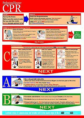 CPR for Professional Rescuer Reference Chart   New 2015 Guidelines