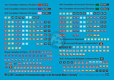 Peddinghaus 1/72 Canadian Unit and Division Markings Normandy Landings WWII 2001